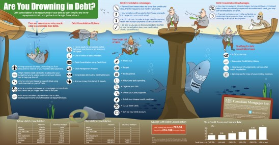 Are your Drowning in Debt? Debt Consolidation tips.